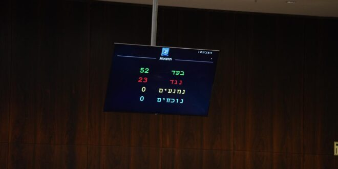 החוק להחמרת הקנסות על הפרת הגבלות הקורונה עבר בקריאה ראשונה