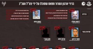 להלן שמות 6 פעילי טרור נוספים מארגון הטרור חמאס שסוכלו ביממה...